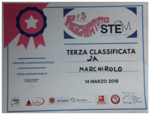 attestato classe terza classificata rischiatutto STEM